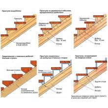 Деревянная лестница в частном доме: выбор и подготовка древесины