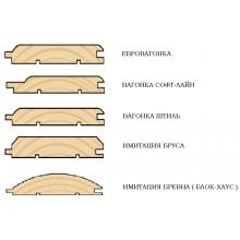 Виды вагонки из древесины