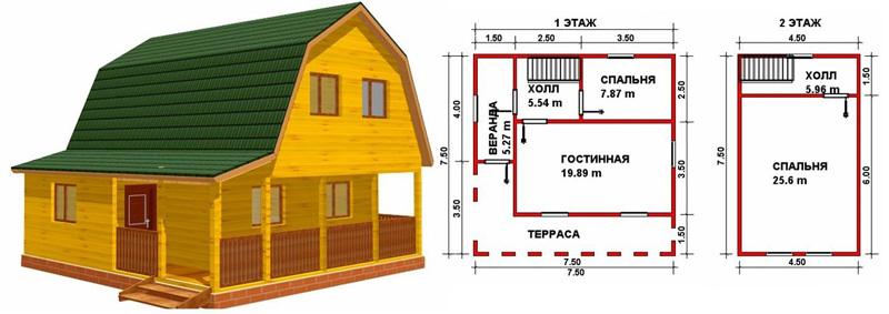размеры помещений в домах из бруса